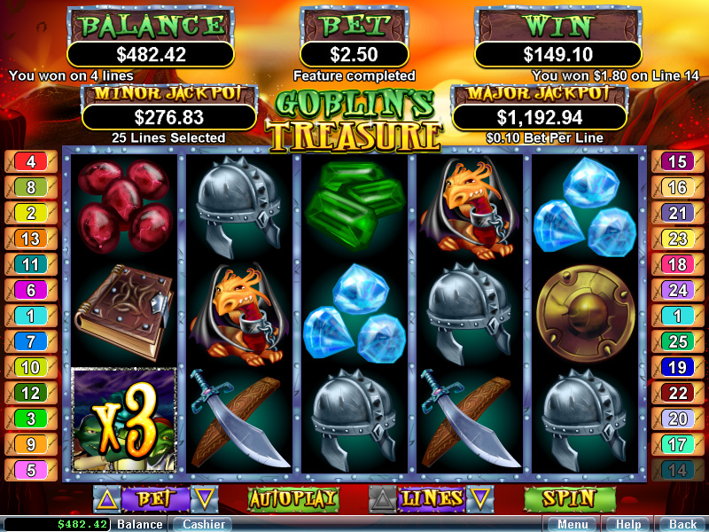Pampa Treasures Online Slot Review - Try Original Features