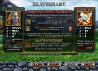 Braveheart Slot