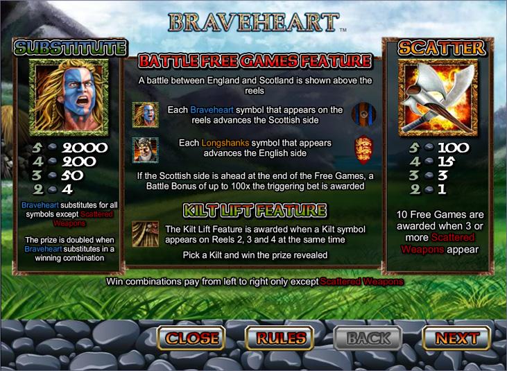 online slots braveheart