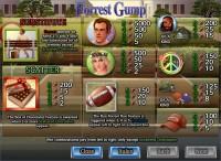 Forrest Gump Slot