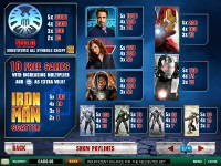 Iron Man 2 Slot