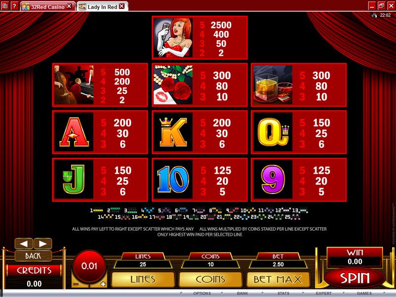 Casino wow rules