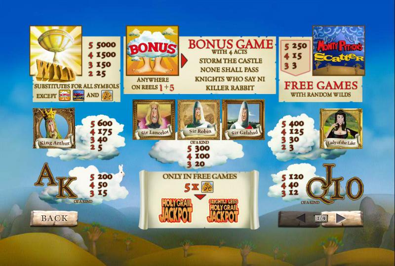 Play Monty Python's Spamalot Slot at Casino.com New Zealand