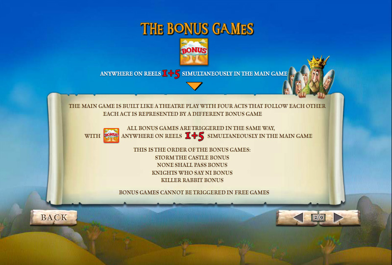 Play Monty Python's Spamalot Slot at Casino.com New Zealand