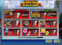 Spider-Man: Revelations Slot